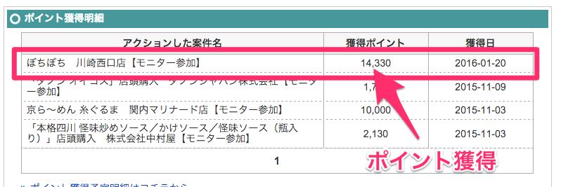 Okonomi bochibochi 12