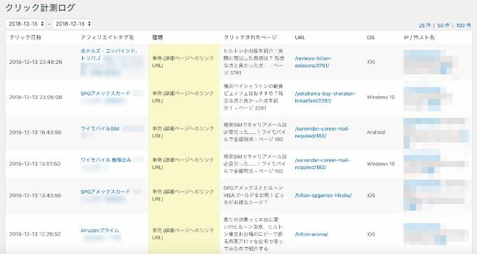 ブログ マネタイズ ツール