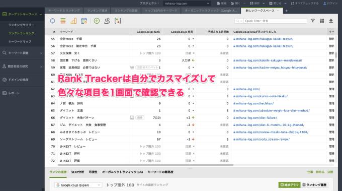 GRC RankTracker